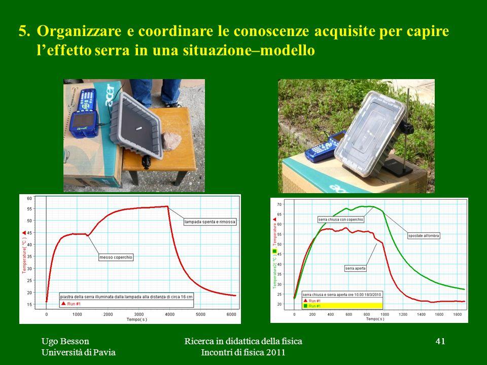 Ricerca in didattica della fisica Incontri di fisica 2011