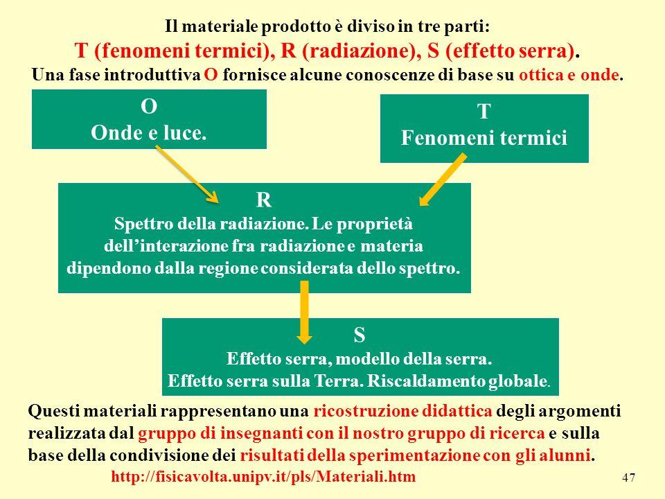 T (fenomeni termici), R (radiazione), S (effetto serra).