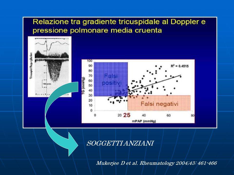 SOGGETTI ANZIANI Mukerjee D et al. Rheumatology 2004;43: 461-466