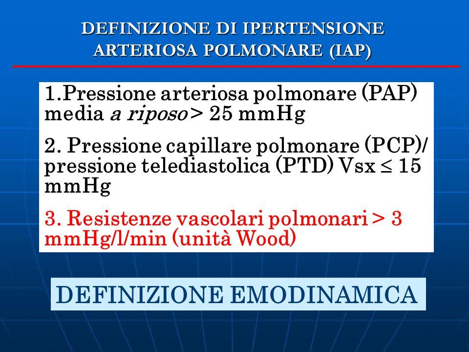 DEFINIZIONE DI IPERTENSIONE ARTERIOSA POLMONARE (IAP)