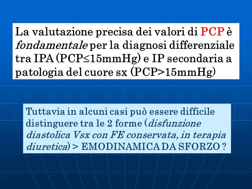 La valutazione precisa dei valori di PCP è fondamentale per la diagnosi differenziale tra IPA (PCP15mmHg) e IP secondaria a patologia del cuore sx (PCP>15mmHg)