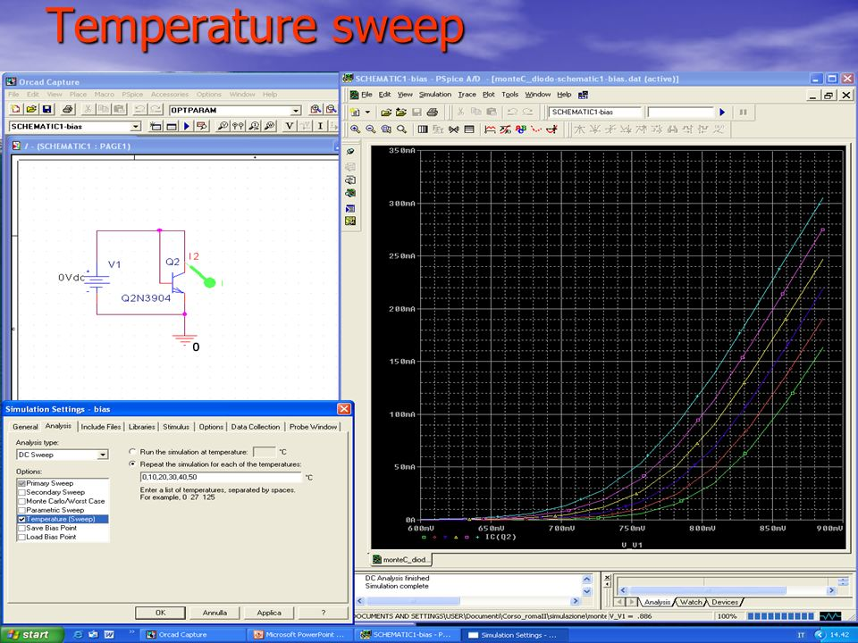 Temperature sweep