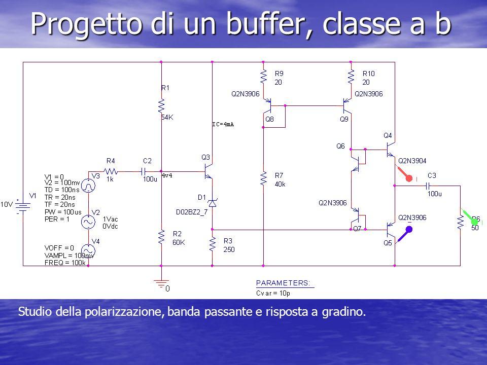 Progetto di un buffer, classe a b