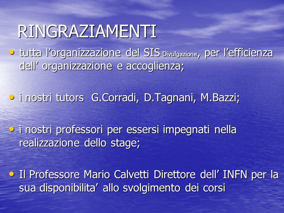 RINGRAZIAMENTItutta l'organizzazione del SIS-Divulgazione, per l'efficienza dell' organizzazione e accoglienza;
