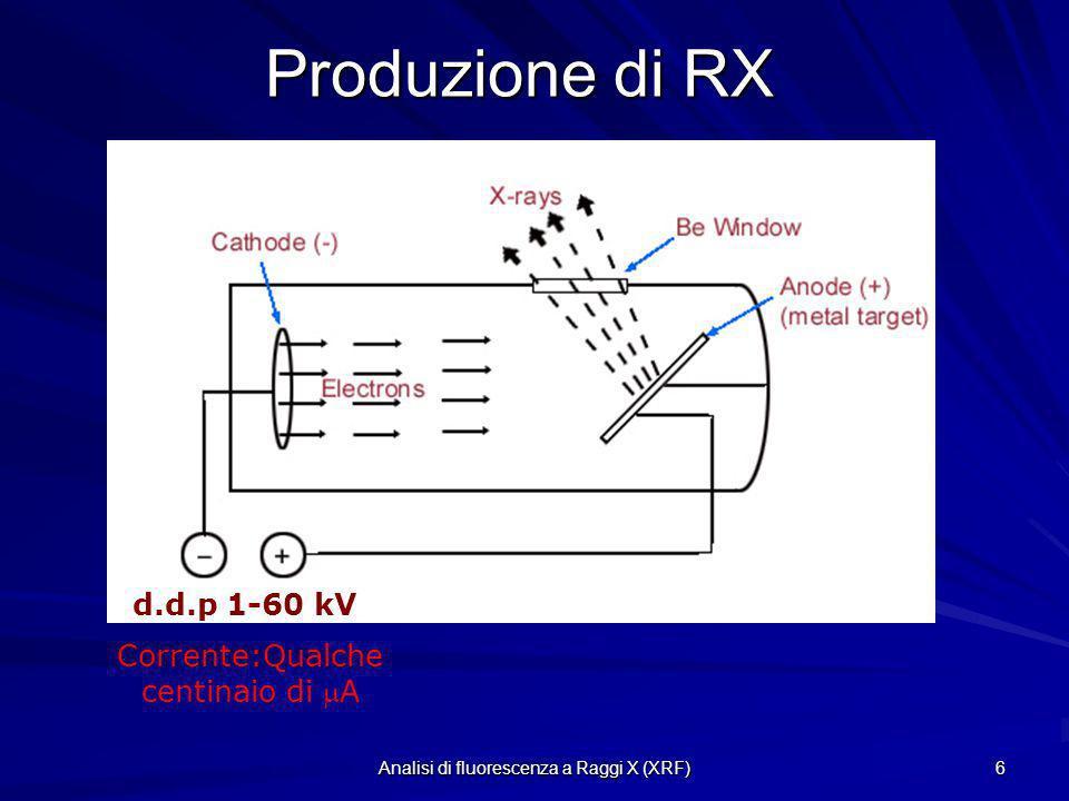 Produzione di RX d.d.p 1-60 kV Corrente:Qualche centinaio di mA