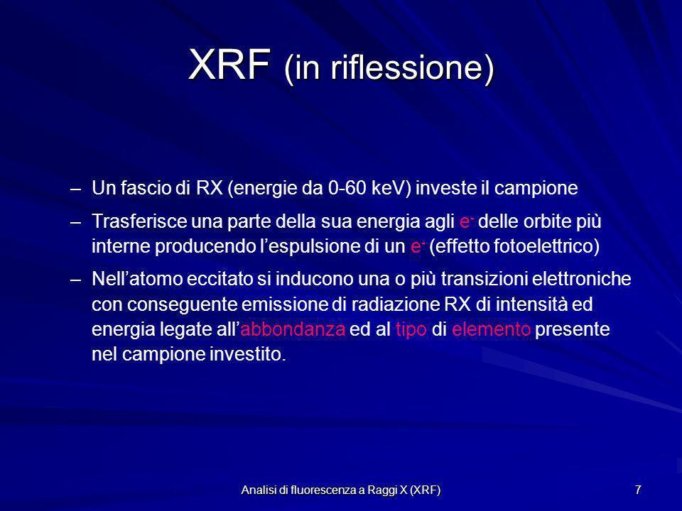 Analisi di fluorescenza a Raggi X (XRF)