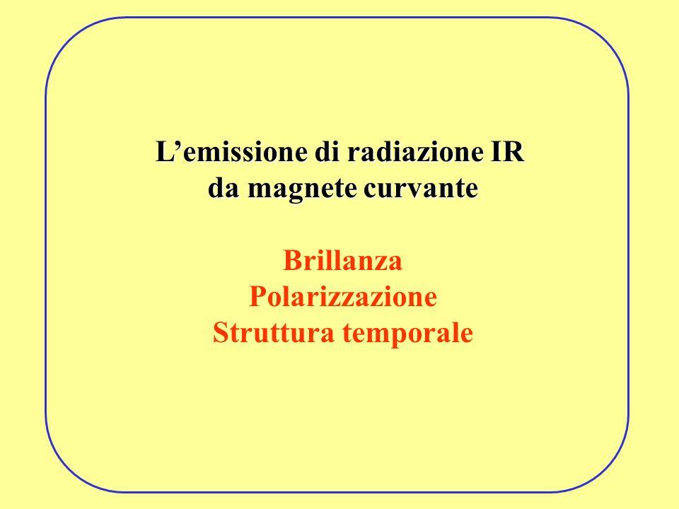 L'emissione di radiazione IR