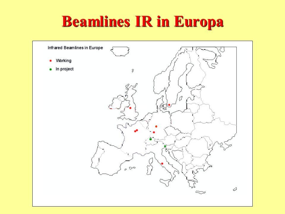 Beamlines IR in Europa 