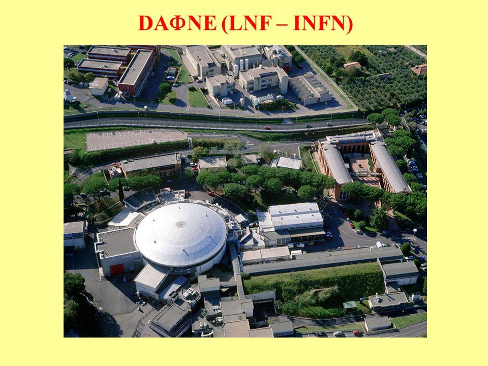 DANE (LNF – INFN)