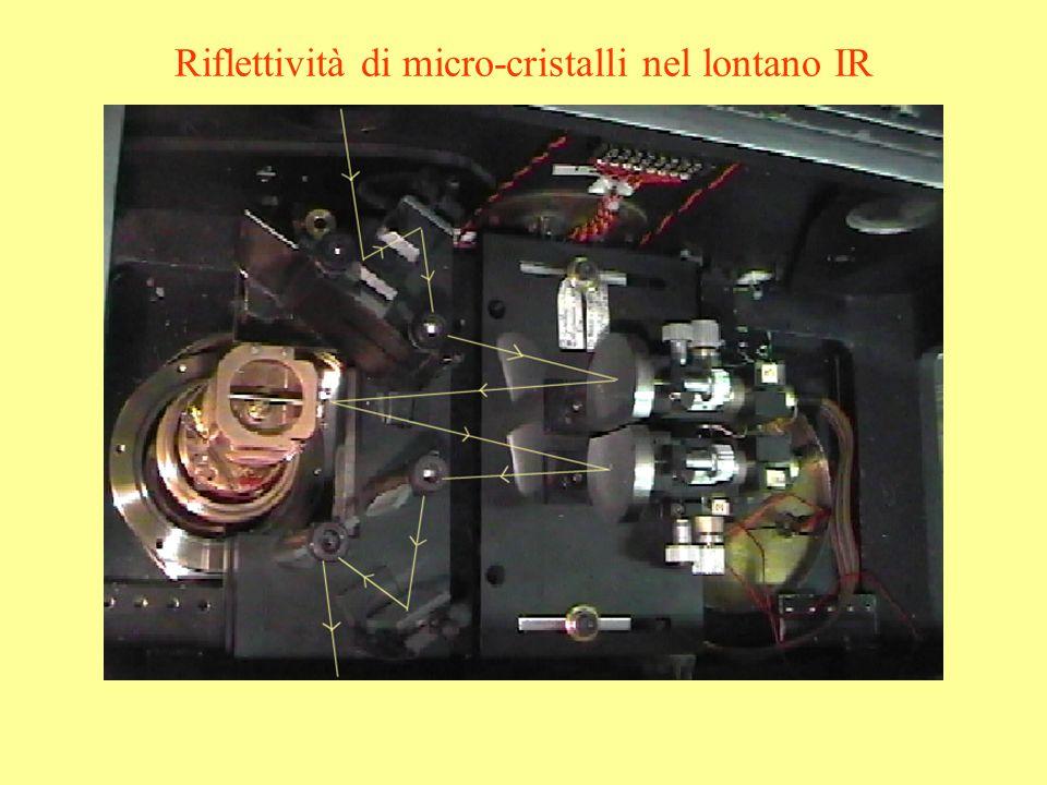 Riflettività di micro-cristalli nel lontano IR