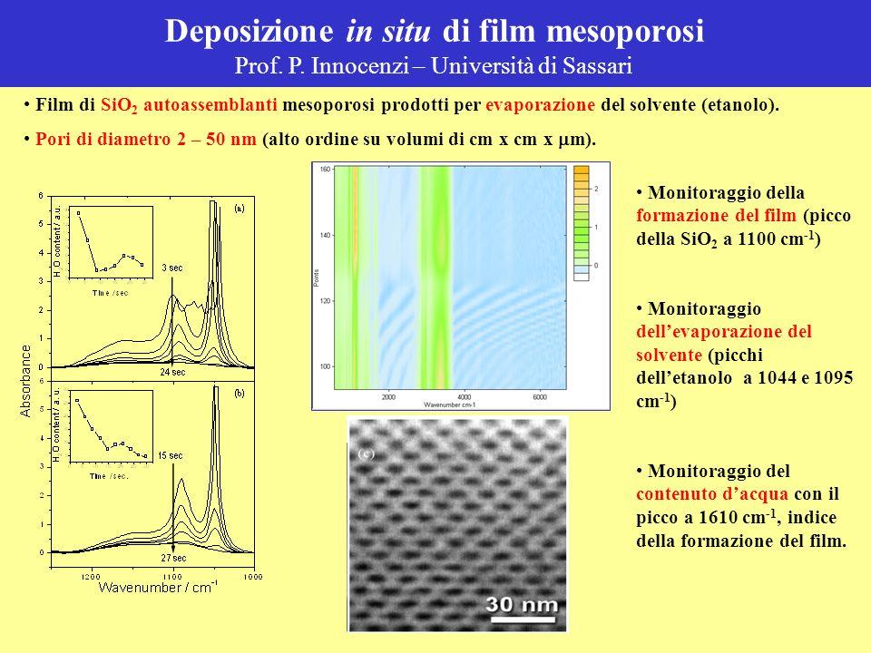 Deposizione in situ di film mesoporosi