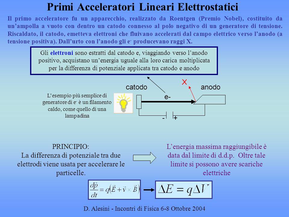 Primi Acceleratori Lineari Elettrostatici