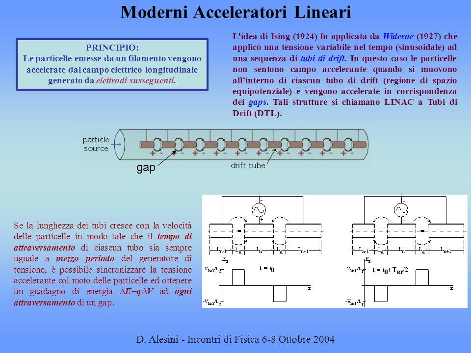 Moderni Acceleratori Lineari