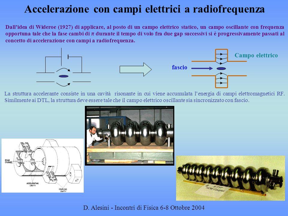 Accelerazione con campi elettrici a radiofrequenza