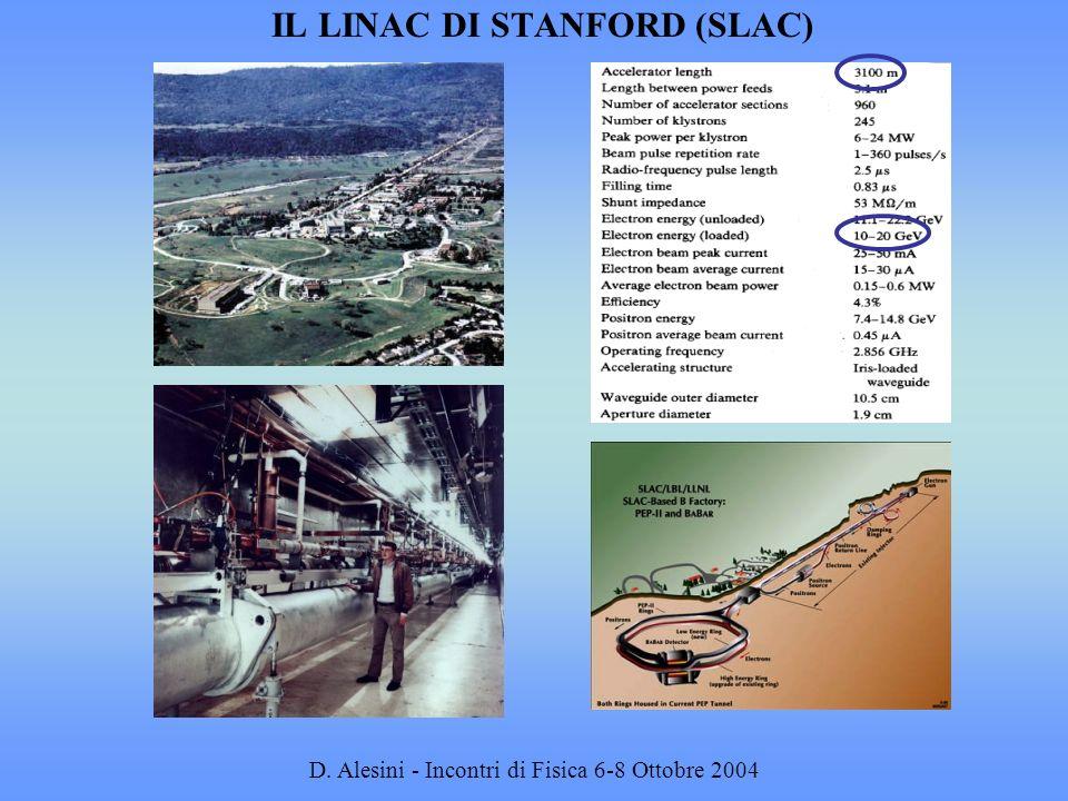 IL LINAC DI STANFORD (SLAC)