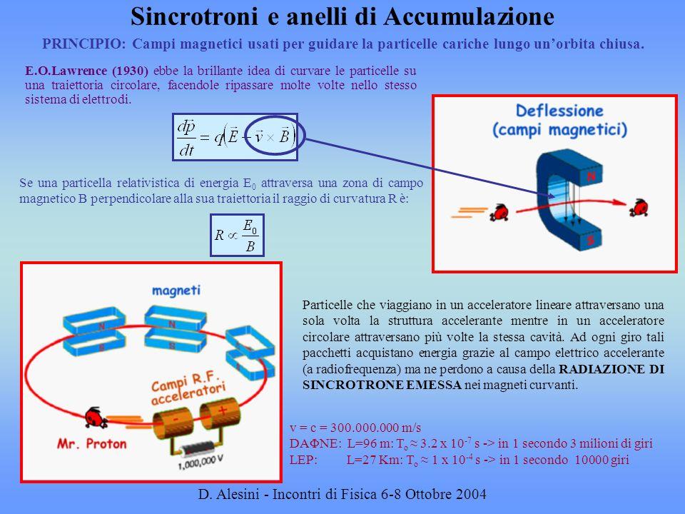 Sincrotroni e anelli di Accumulazione