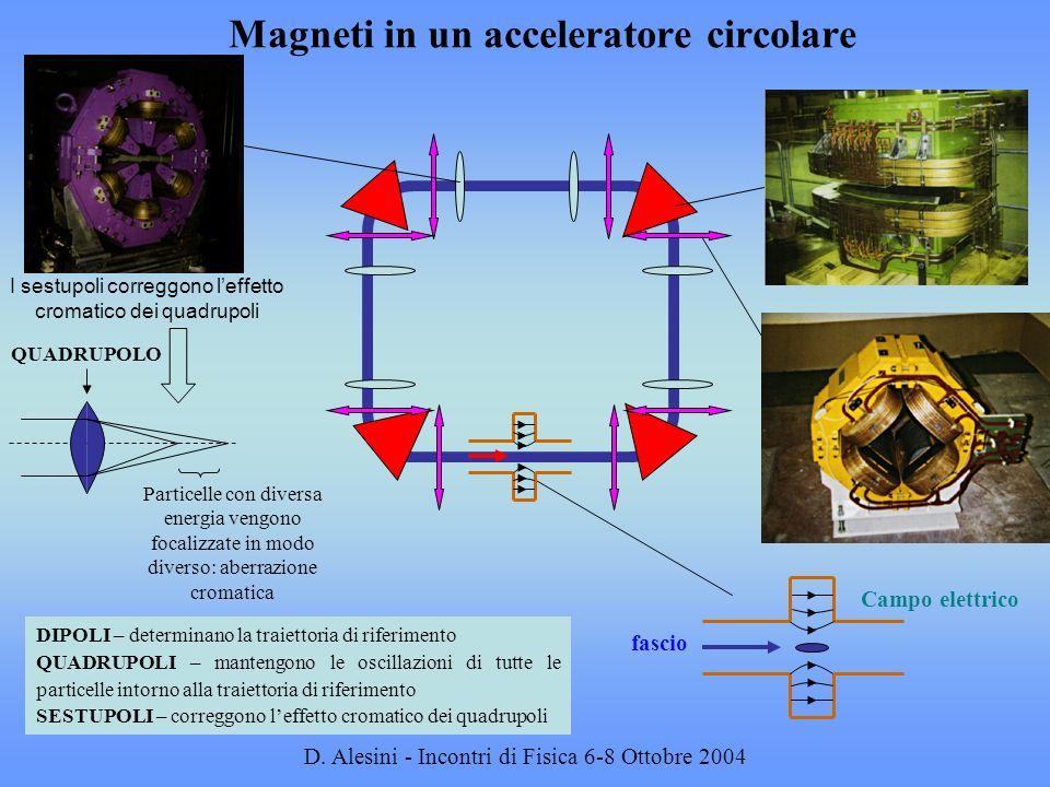 Magneti in un acceleratore circolare