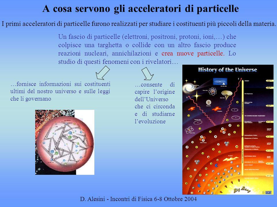 A cosa servono gli acceleratori di particelle