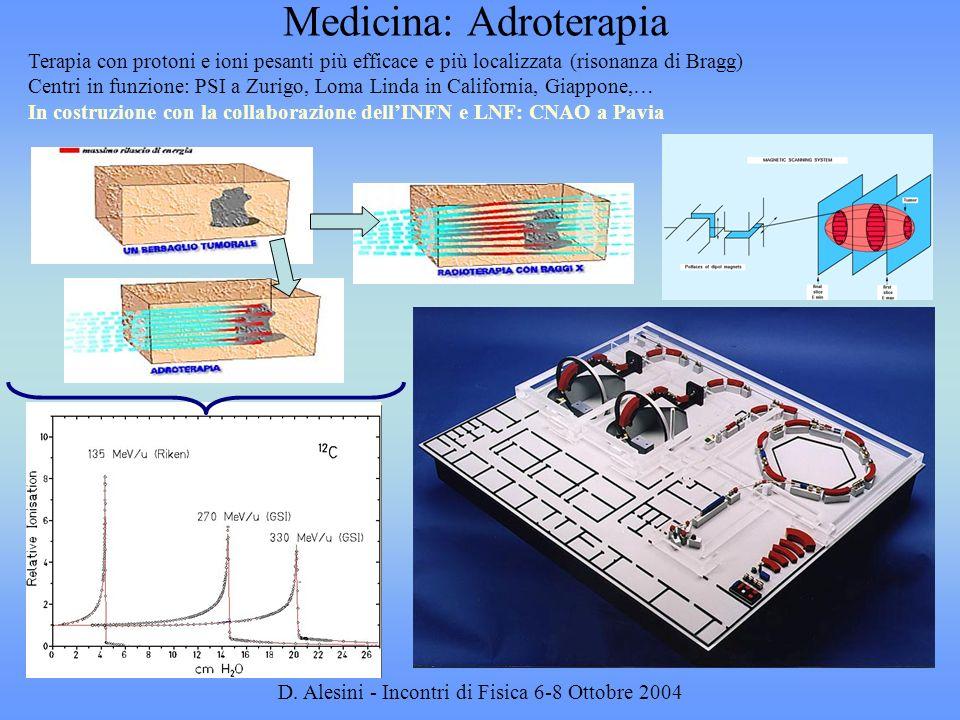 Medicina: Adroterapia