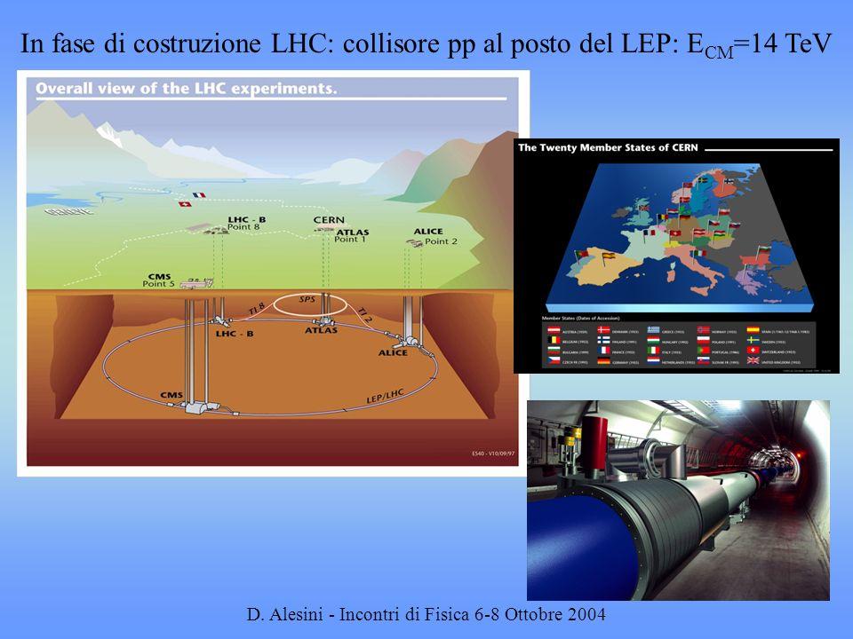 In fase di costruzione LHC: collisore pp al posto del LEP: ECM=14 TeV