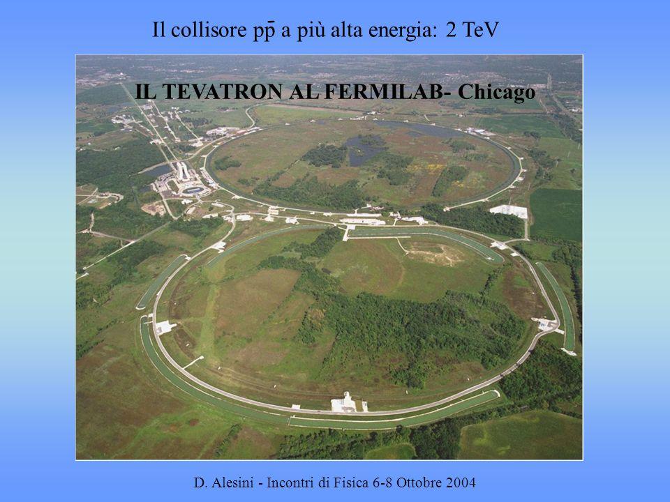 IL TEVATRON AL FERMILAB- Chicago