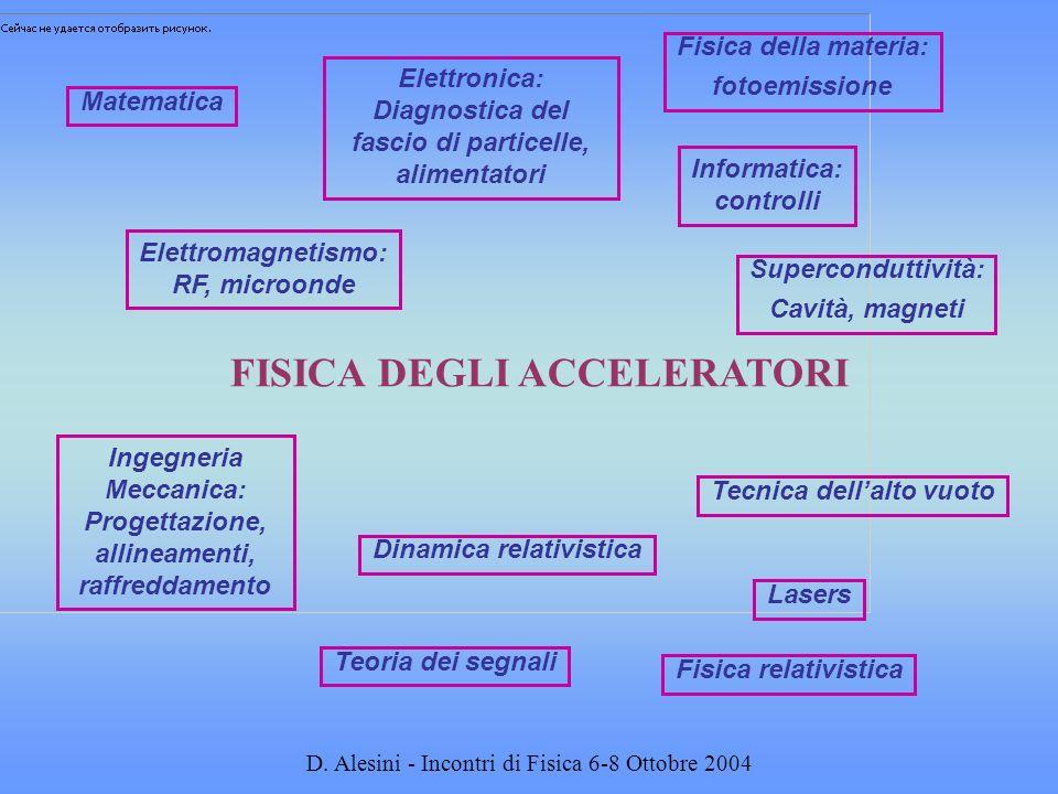 FISICA DEGLI ACCELERATORI