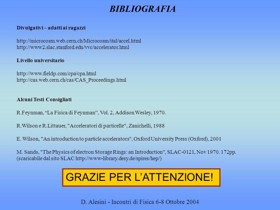 D. Alesini - Incontri di Fisica 6-8 Ottobre 2004