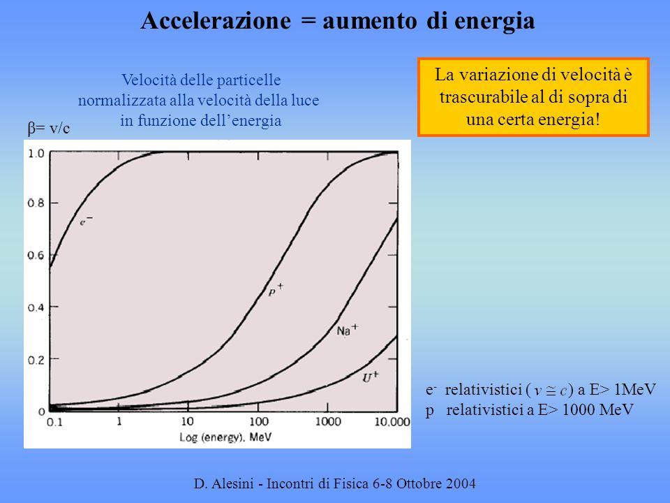 Accelerazione = aumento di energia