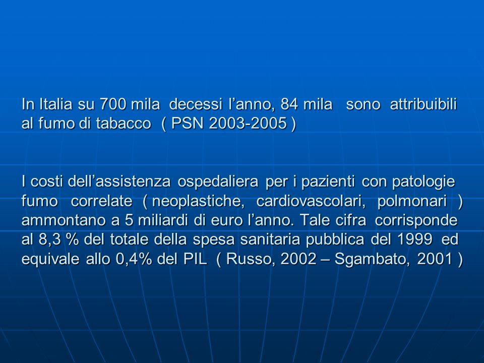 In Italia su 700 mila decessi l'anno, 84 mila sono attribuibili al fumo di tabacco ( PSN 2003-2005 ) I costi dell'assistenza ospedaliera per i pazienti con patologie fumo correlate ( neoplastiche, cardiovascolari, polmonari ) ammontano a 5 miliardi di euro l'anno.