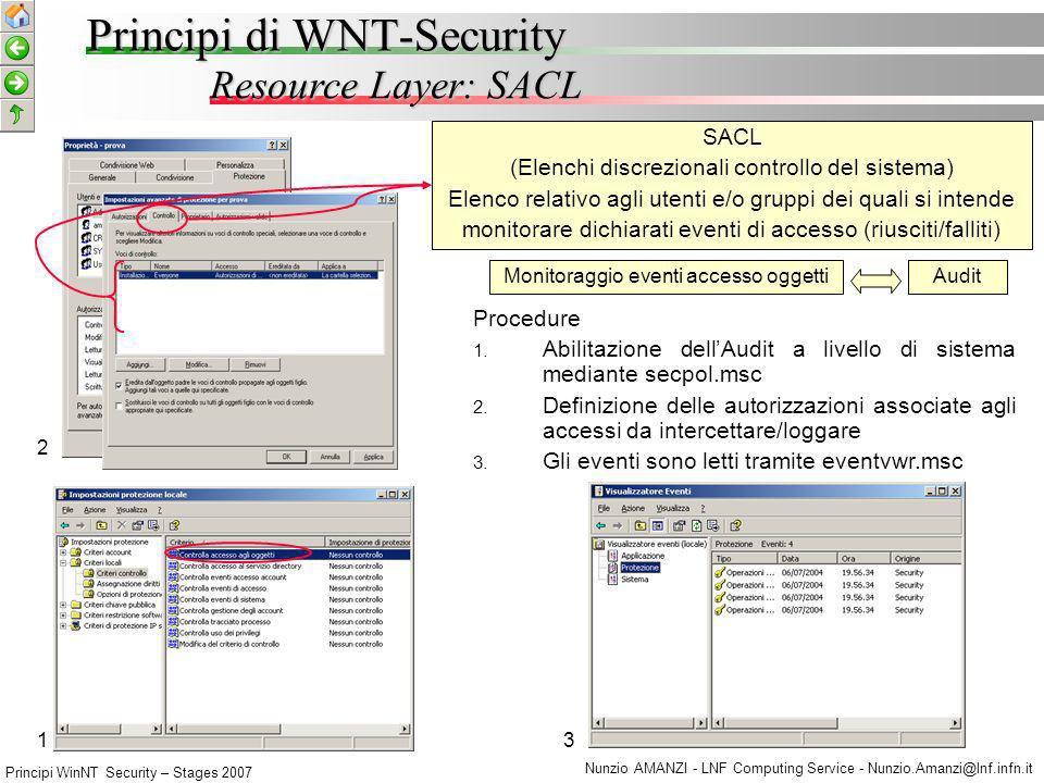 Principi di WNT-Security