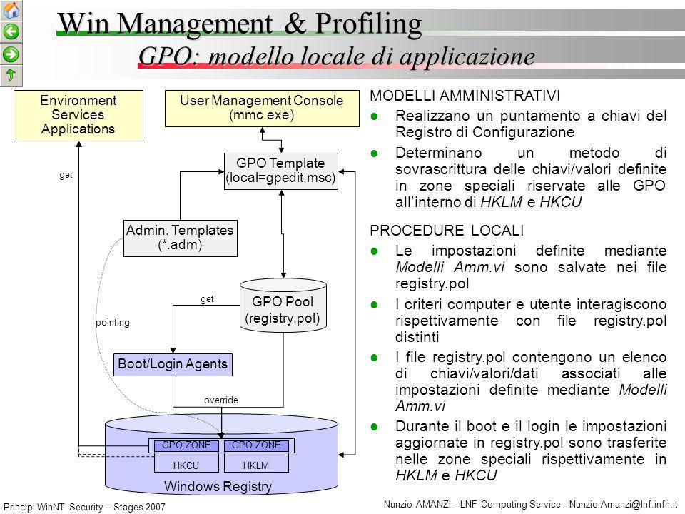 Win Management & Profiling
