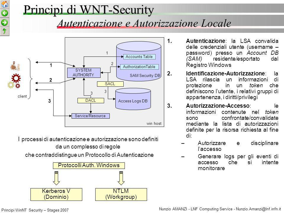 Principi di WNT-Security