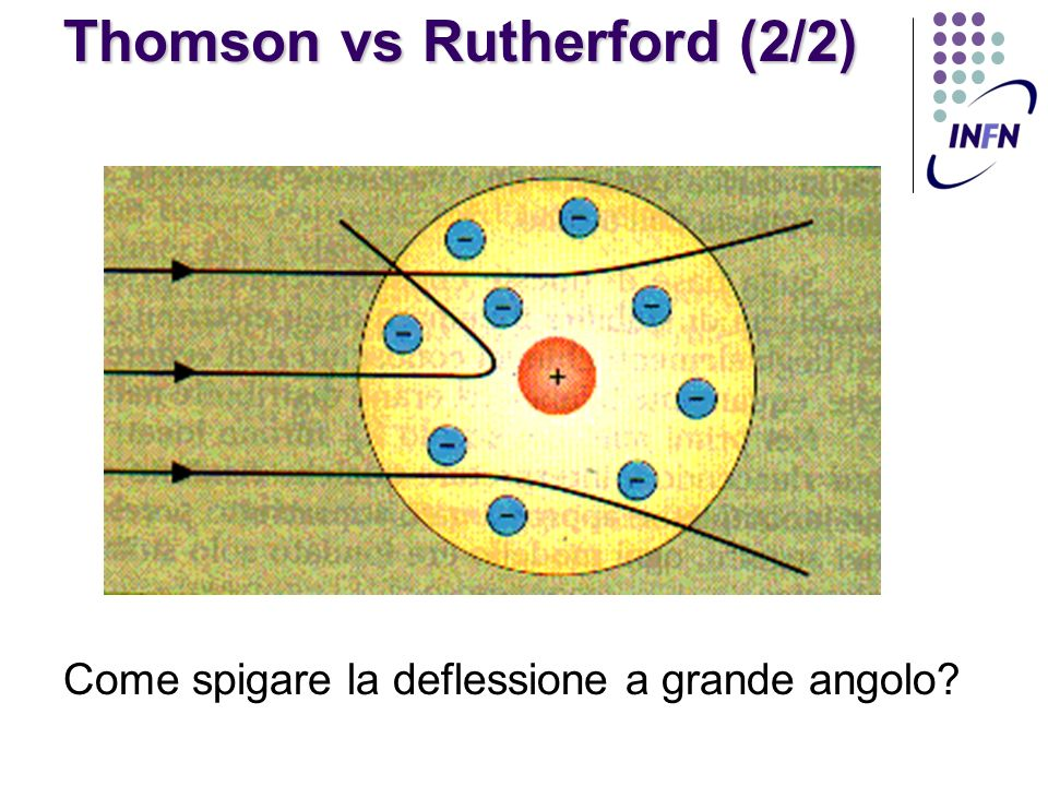 Thomson vs Rutherford (2/2)