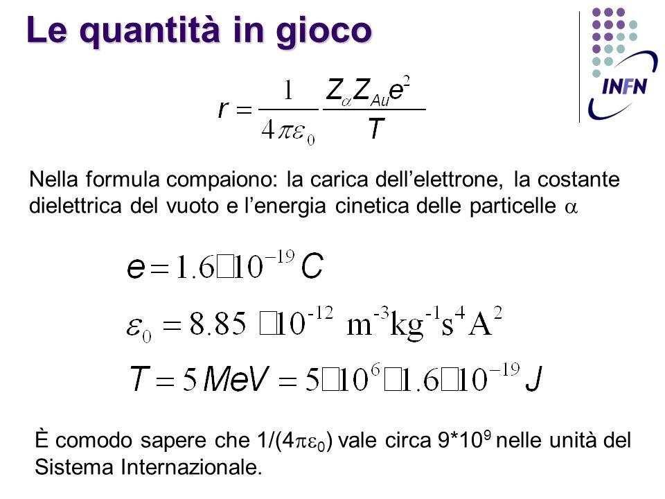 Le quantità in gioco Nella formula compaiono: la carica dell'elettrone, la costante dielettrica del vuoto e l'energia cinetica delle particelle a.