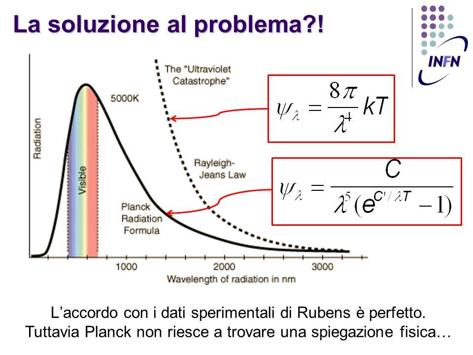 La soluzione al problema !