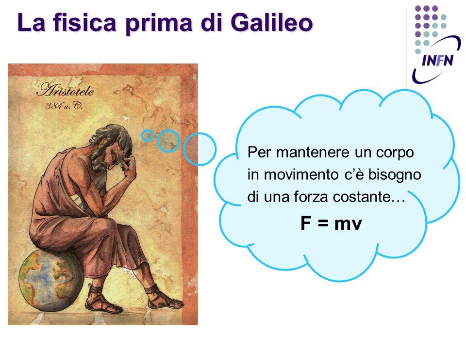 La fisica prima di Galileo