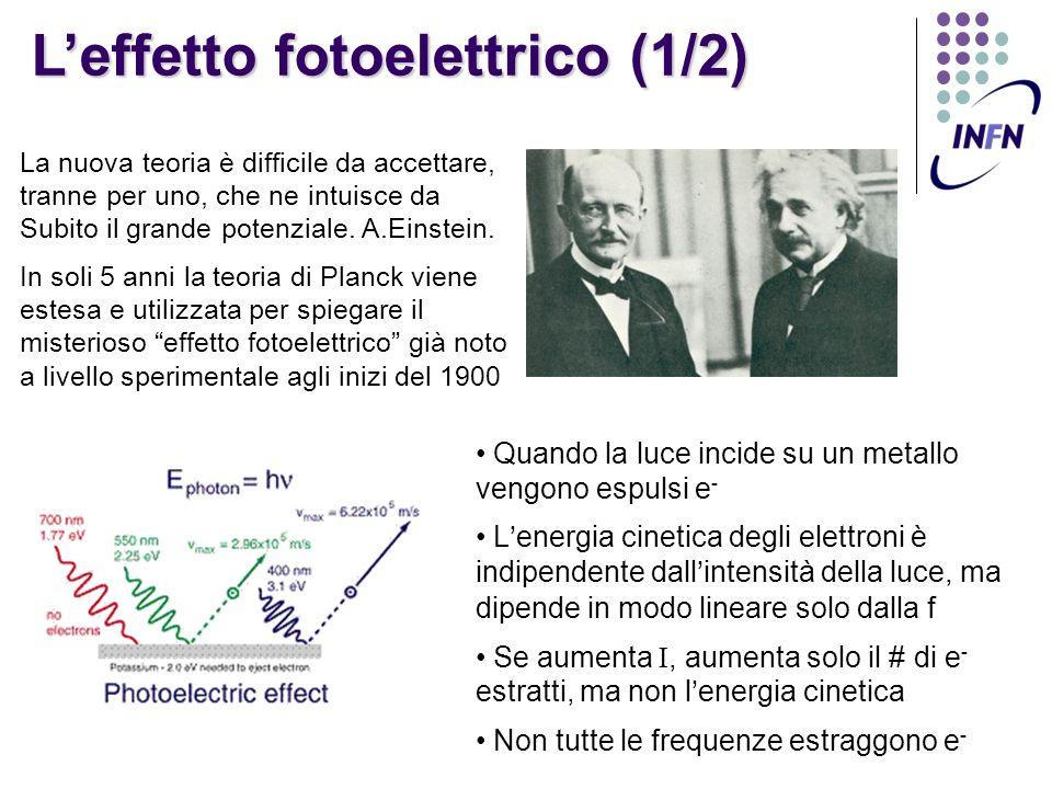 L'effetto fotoelettrico (1/2)