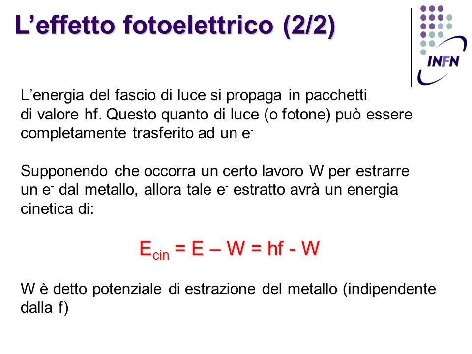 L'effetto fotoelettrico (2/2)