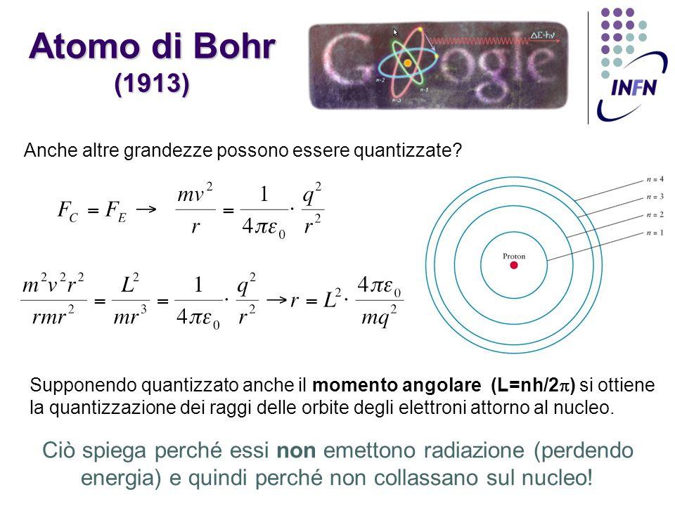 Atomo di Bohr (1913) Anche altre grandezze possono essere quantizzate