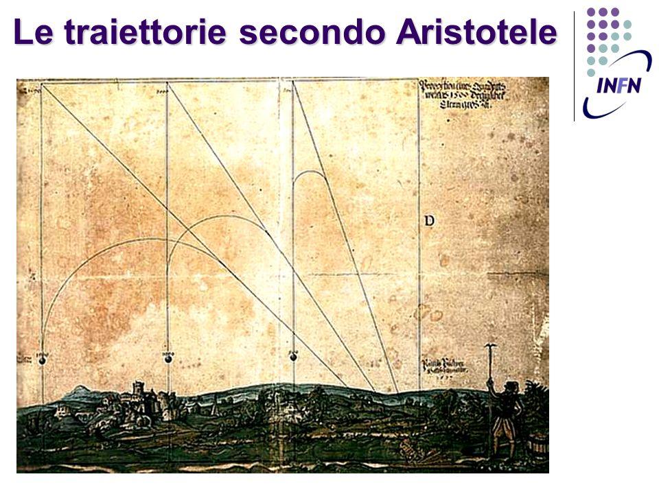 Le traiettorie secondo Aristotele