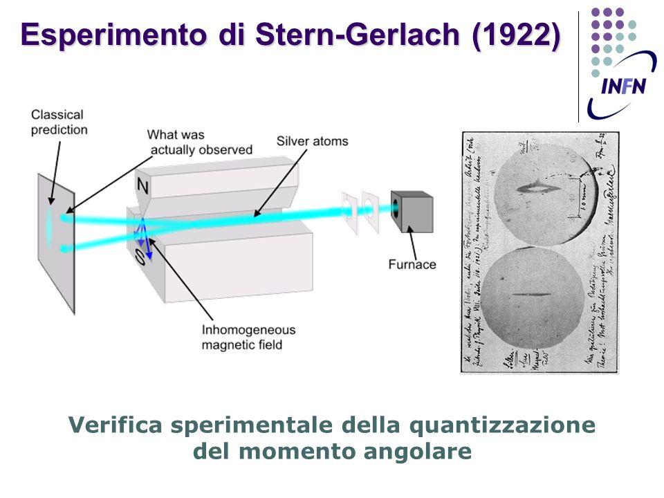 Esperimento di Stern-Gerlach (1922)