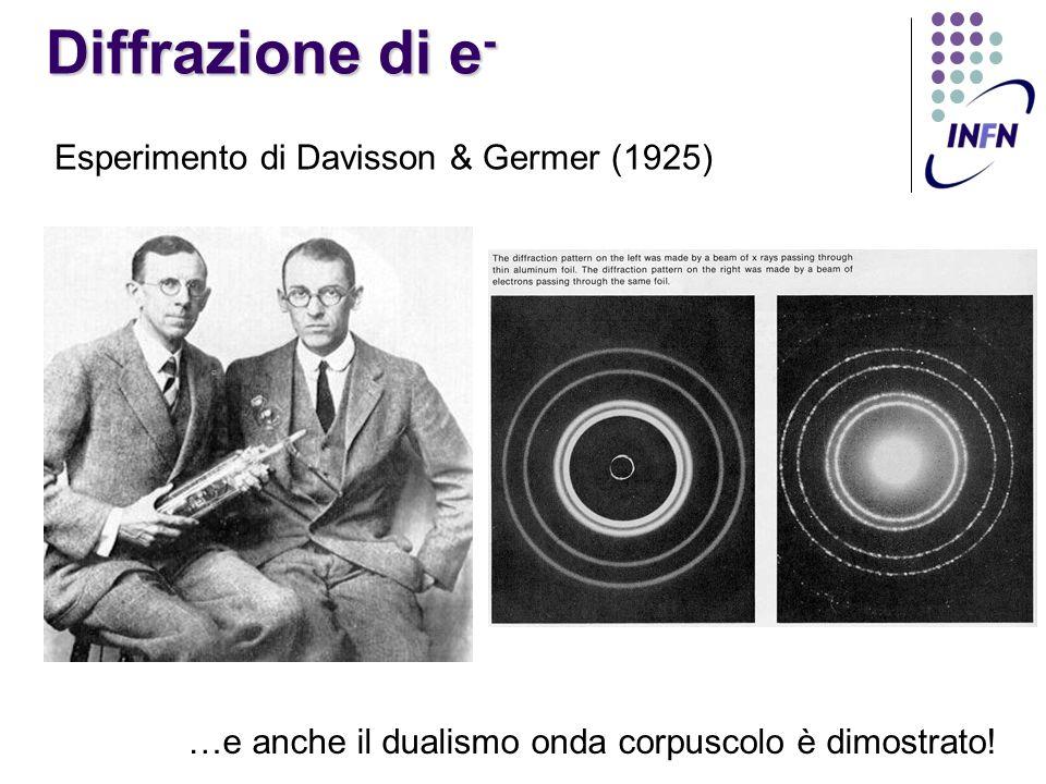Diffrazione di e- Esperimento di Davisson & Germer (1925)