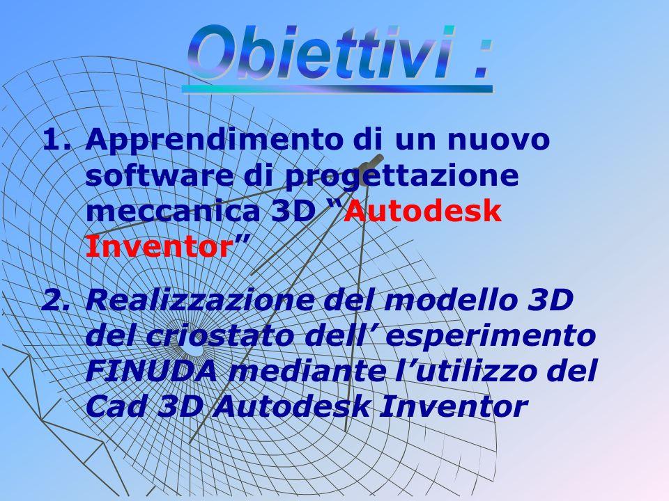 Obiettivi : Apprendimento di un nuovo software di progettazione meccanica 3D Autodesk Inventor