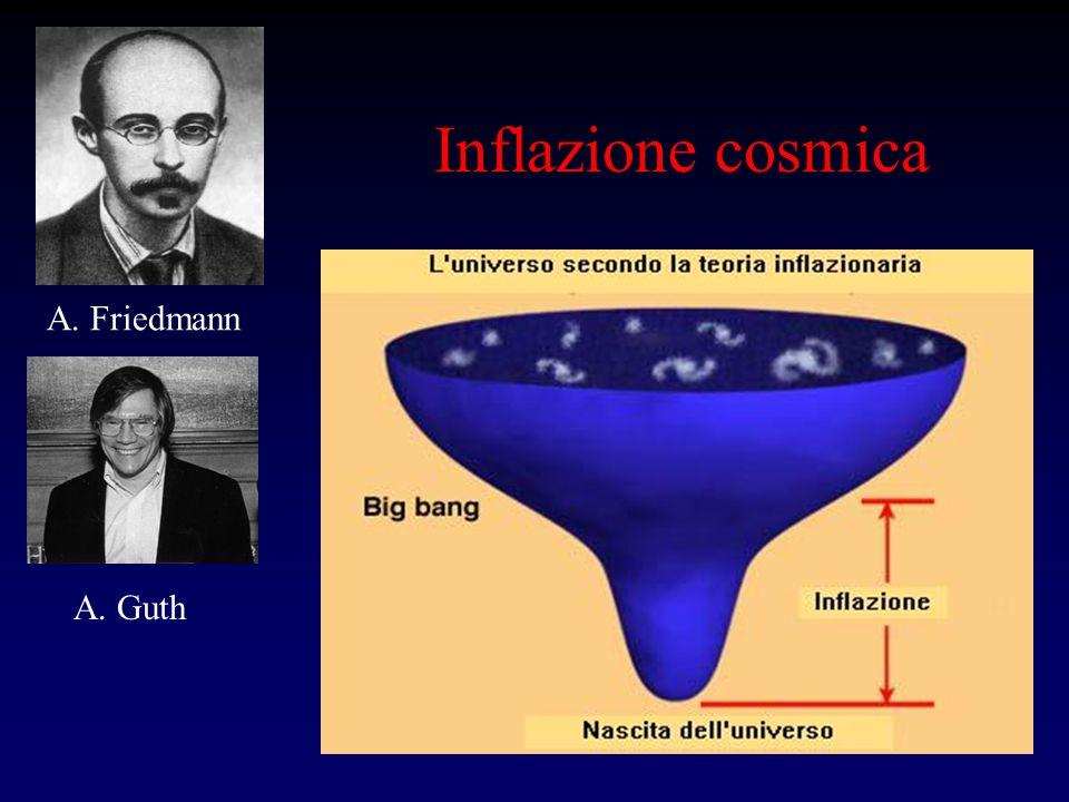 Inflazione cosmica A. Friedmann A. Guth