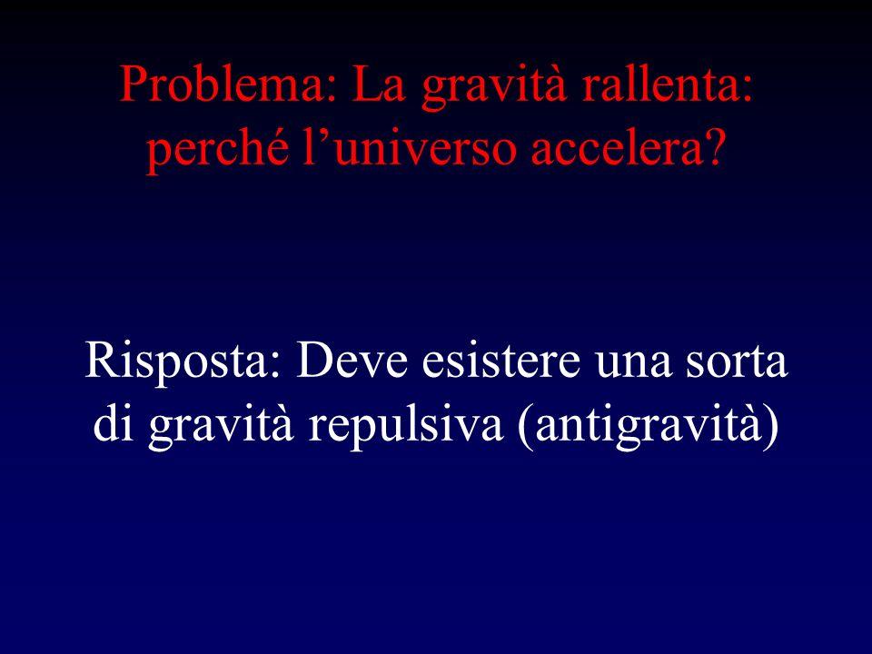 Problema: La gravità rallenta: perché l'universo accelera
