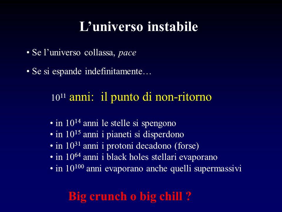 L'universo instabile 1011 anni: il punto di non-ritorno