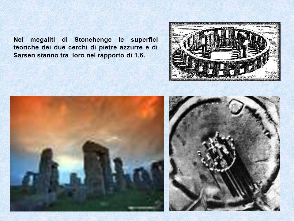 Nei megaliti di Stonehenge le superfici teoriche dei due cerchi di pietre azzurre e di Sarsen stanno tra loro nel rapporto di 1,6.