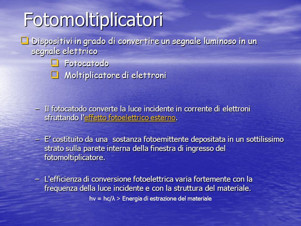 Fotomoltiplicatori Dispositivi in grado di convertire un segnale luminoso in un segnale elettrico. Fotocatodo.