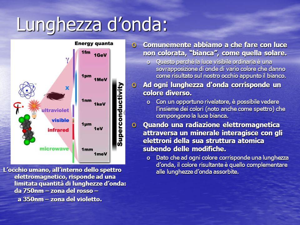 Lunghezza d'onda: Comunemente abbiamo a che fare con luce non colorata, bianca , come quella solare.