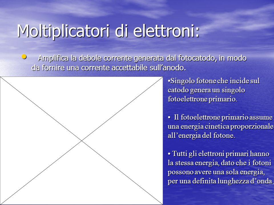 Moltiplicatori di elettroni: